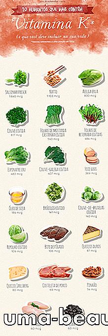 que verduras son ricas en vitaminas